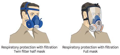 respiratory protection handbogen
