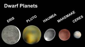 We Have Another Dwarf Planet - Helpful Colin