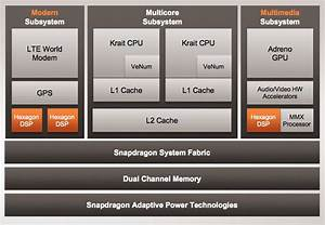 Qdsp6 V4  Qualcomm Gives Customers And Developers