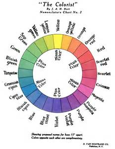 HD wallpapers opposites on the color wheel are called