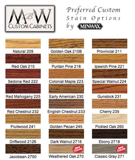 Ash Gunstock Hardwood Flooring by Staining Floors Design Indulgence
