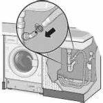 Machine A Laver Sans Evacuation : comment installer une machine laver toutes les astuces ~ Premium-room.com Idées de Décoration