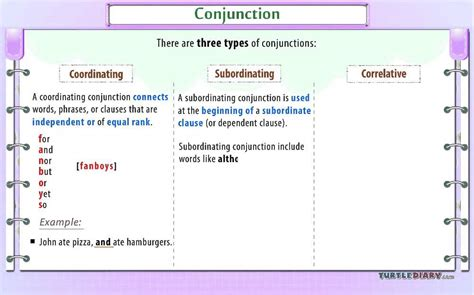 Conjunction Types Youtube