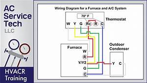 Thermostat Wiring To A Furnace And Ac Unit  Color Code  How It Works  Diagram