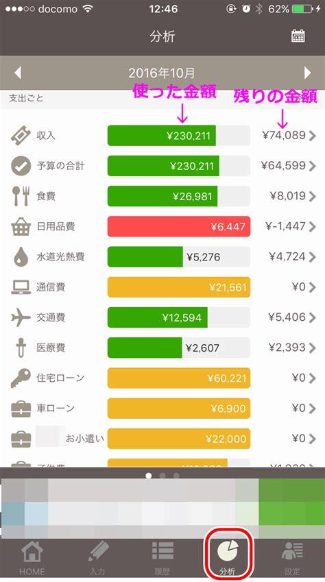 うきうき 家計 簿 オンライン