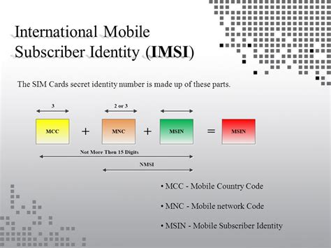 Mobile Subscriber Identification Number by Gsm Network Structure Lance Westberg Ppt