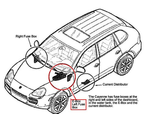 Cayenne Fuse Box Location greg i bought my 04 v8 cayenne s in the summer and to