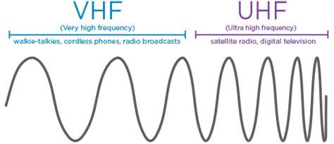 vhf vs uhf range wireless audio recording systems explora