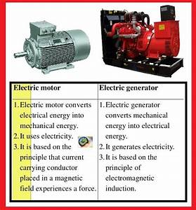 Difference Between Motor  U0026 Generator