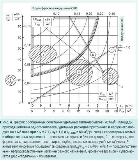 Расчет отопления помещения как рассчитать формулы программа