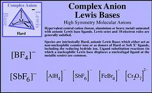 Clickable Lewis Acid/Base Matrix