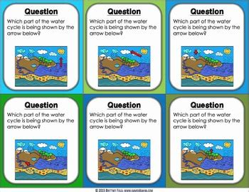 water cycle activity water cycle game  games  gains tpt