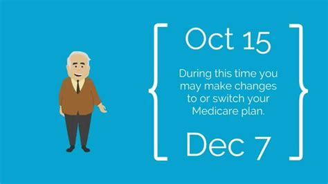 medicare open enrollment healthtncom youtube