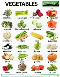 Best 25+ Vegetables names with pictures ideas on Pinterest