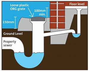 What You Need To Know About Overflow Relief Gullies And