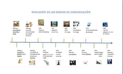 linea tiempo de los medios de comunicacin cronolog 237