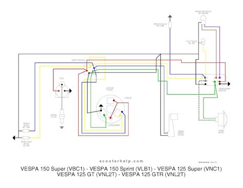 wiring diagram for 1974 vespa rally 200 wiring free
