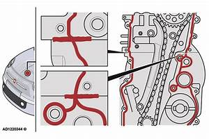 Abarth 500  Fiat 500 Abarth Engine Oil