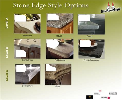 countertop edge types 3 countertop edge styles that work best in small kitchens