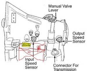 transmission sensors  cylinder front wheel drive