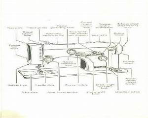 Necchi Sewing Machine Instruction Manuals