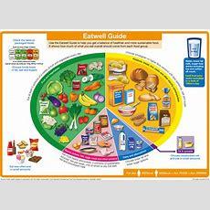 Foodbased Dietary Guidelines  United Kingdom