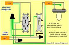 Electrical Wiring Diagram Light Deck by Simple Electrical Wiring Diagrams Basic Light Switch
