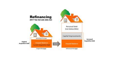 understanding  mortgage interest deduction oregon