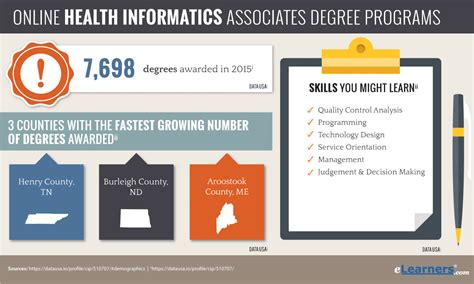 Health Informatics Associates Degree Online  Programs Online. Term Life Insurance Defined Rolex 24 Winners. Locksmith Brooklyn Center Mn. Auto Insurance Beaumont Tx Lucas Valley Cable. Top Industrial Design Schools. Workers Compensation West Virginia. Personnel Performance Evaluation Samples. Do It Yourself Alarm System Gre Prep Videos. Asn To Msn Online Programs Simple Wooden Beds