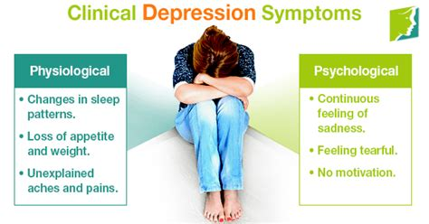 Clinical Depression Symptoms | Menopause Now