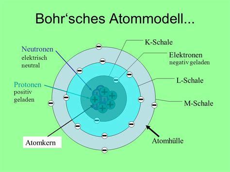 anzahl elektronen berechnen wie berechnet man neutronen
