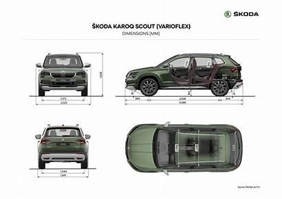 Karoq Scout Skoda Dimensions škoda Sportline Varioflex