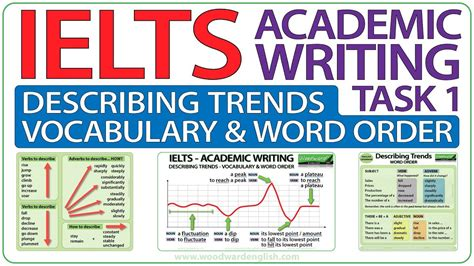Ielts Academic Writing Task 1  Describing Trends  Vocabulary & Word Order Youtube