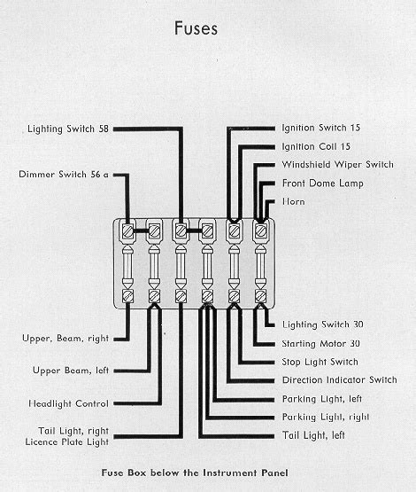 Diagram 10 Fuse Box Wiring For 1968 Vw by 1970 Vw Beetle Fuse Box Fuse Box And Wiring Diagram