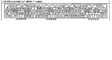 1jzgte vvti jzx100 harness diagram page 4
