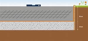 Bewehrung Bodenplatte Aufbau : 4 fundamente f r ihr gartenhaus ~ Orissabook.com Haus und Dekorationen