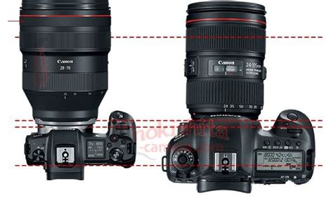 size of canon rf 28 70mm f 2l usm lens mount on eos r canon rumors co