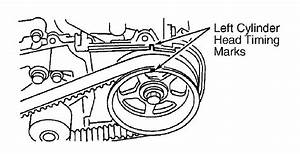 Where Do I Find The Reference Marks For Timing Belt