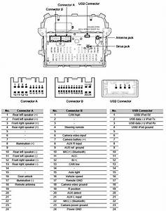 Kia Forte Radio Wiring Diagram