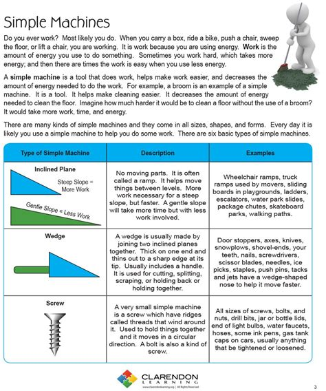 simple machines lesson plan clarendon learning