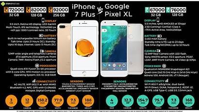 Iphone Google Plus Pixel Xl Apple Phone