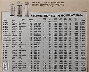 Handgun Wounding Factors  A Caliber Effectiveness Guide