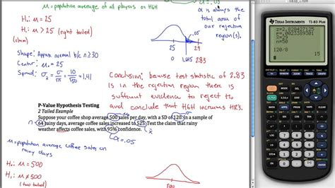 value hypothesis testing