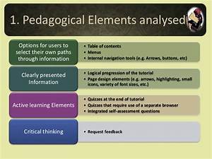 Science Information Literacy Tutorials and Pedagogy