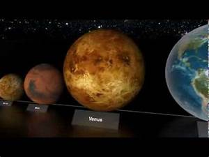 The Largest Known Star in the Universe - YouTube