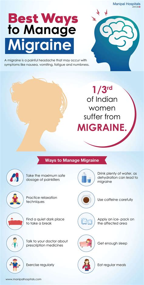 Myths & Facts Of Migraine [INFOGRAPHIC] - Infographic Plaza