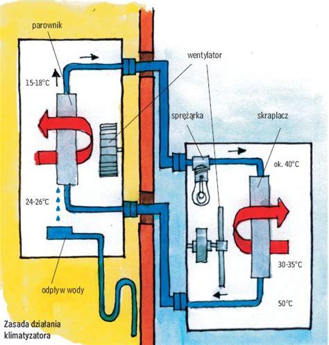klimatyzacja schemat elektroda pl
