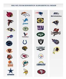 NFL Teams Alphabetical Order