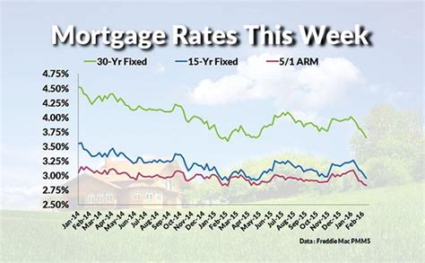 Current Mortgage Interest Rates And Chart. Citibank Stock Price Today Chipped Tooth Pain. Huntington College Montgomery Alabama. Cisco Collaboration Solutions. Corporate Team Building Events. Banks For Business Accounts 3d Models Games. John Jay College Majors What Cat Food Is Best. Gds Garage Door Service Translate Legal Terms. Circulatory System Of The Heart