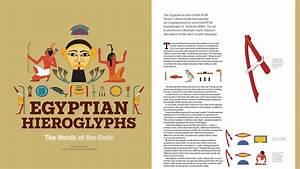 Egyptian Hieroglyphs Royal Ontario Museum